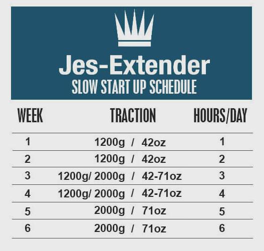 jes extender schedule